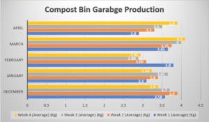 eko compost 2